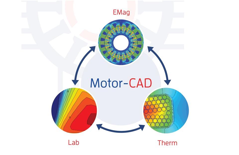 Компания CADFEM CIS стала дистрибьютором программного обеспечения Motor-CAD для проектирования электродвигателей