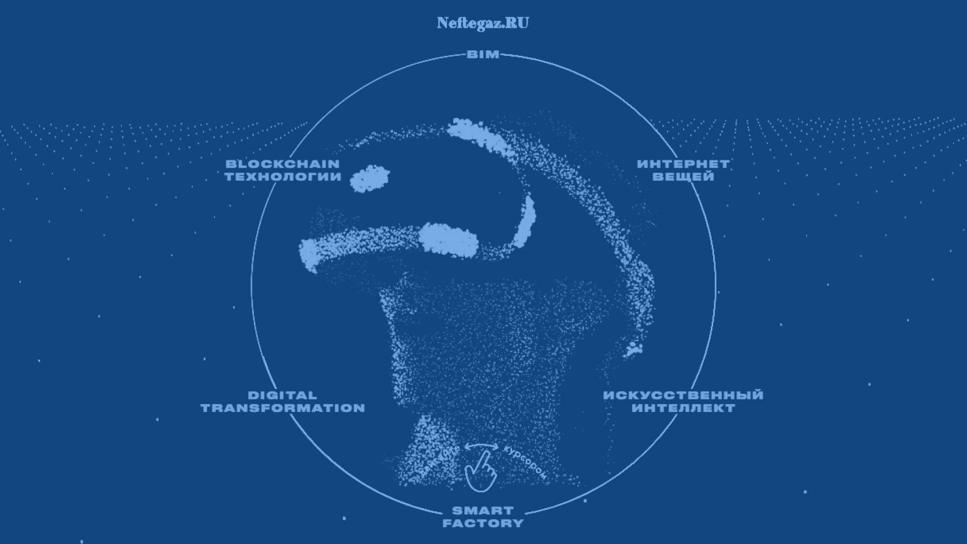 Вышел новый спецпроект Neftegaz.RU «Цифровизация Российского ТЭК. Взгляд в будущее: Индустрия 4.0»